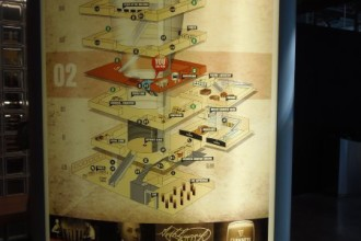 Map of Guinness Storehouse